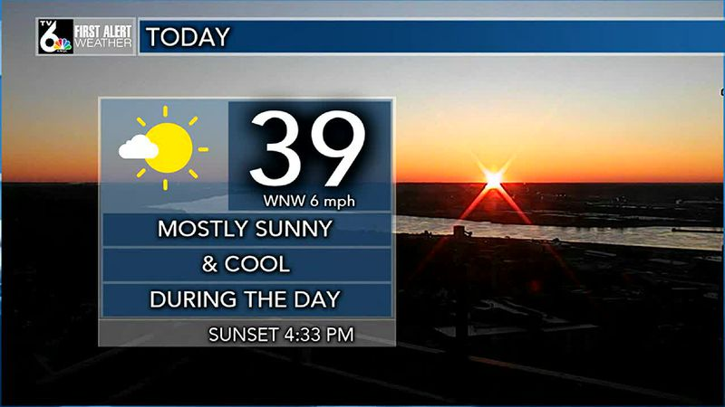 After a chilly start, we're back in the sunshine with 30's today.