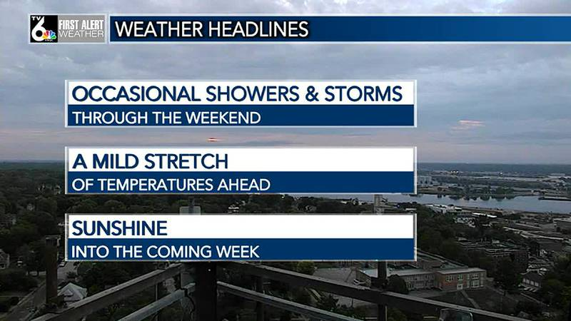 Off and on showers and a few storms through the weekend. Highs in the 70's to near 80°.