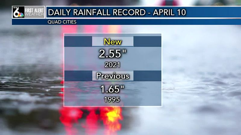 Record maximum daily rainfall for Moline (QC Airport) yesterday.
