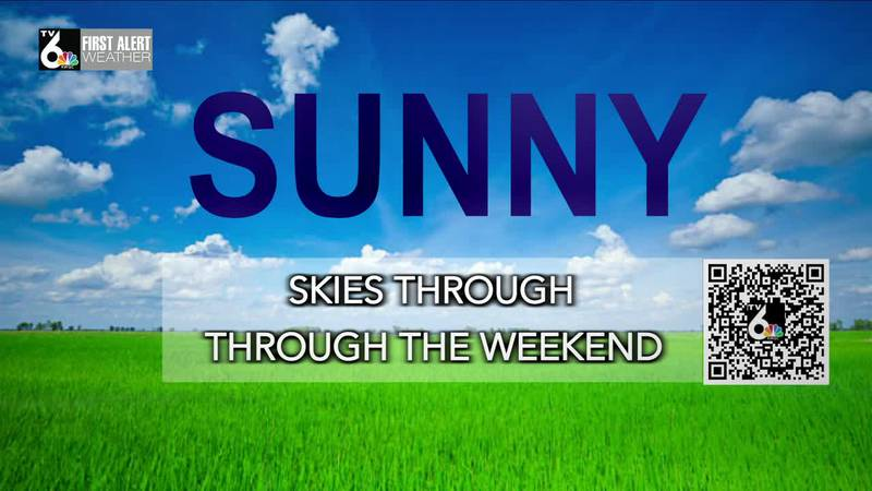 There will be plenty of sunshine for those outdoor activities this weekend.