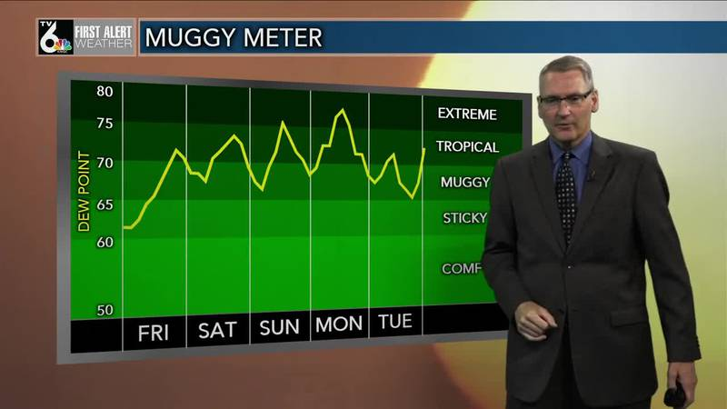 First Alert Forecast - A few rain showers overnight and more humidity Friday