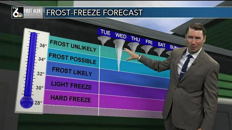 Cooler this week