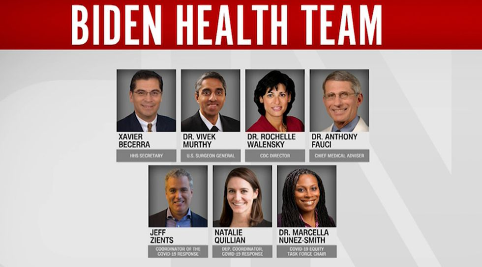 Biden's transition formally announces key members of his health team.
