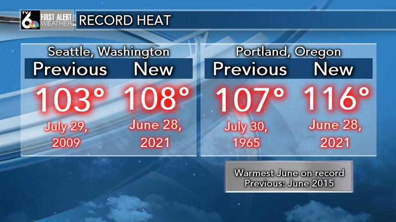 Record high temperatures in Seattle and Portland were shattered Monday, June 28.