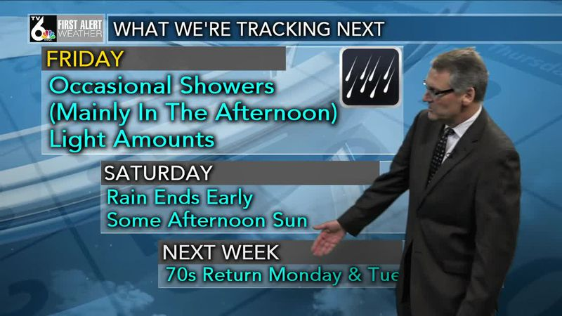 First Alert Forecast - Clouds and rain keep us cooler Friday