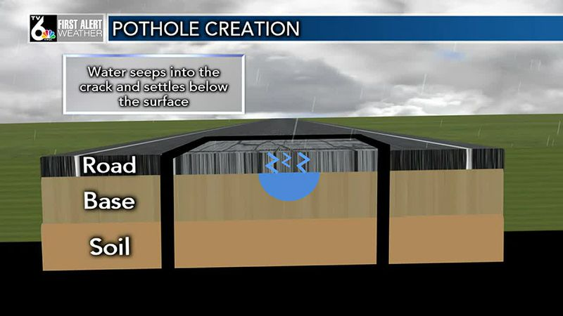 One of the first steps to the development of a pothole is water seeping into cracks.