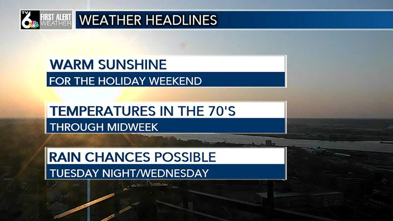 Your First Alert Forecast