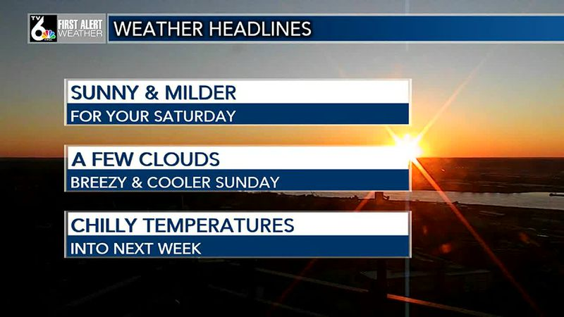 After a chilly start, we'll see sunny and unseasonably mild conditions with highs in the 50's