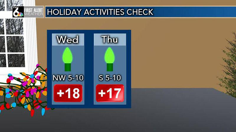 Holiday Act