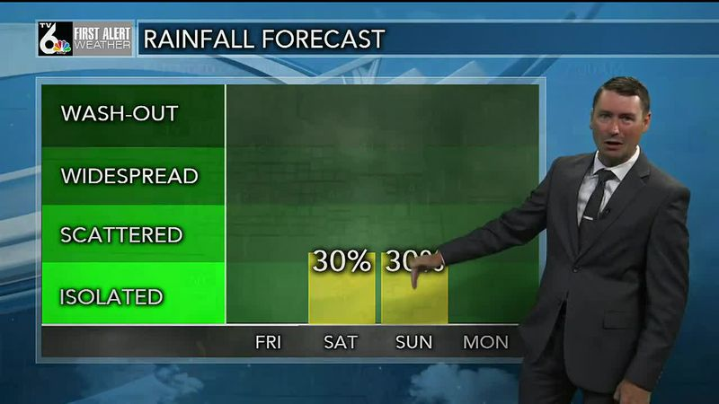 Light rainfall amounts