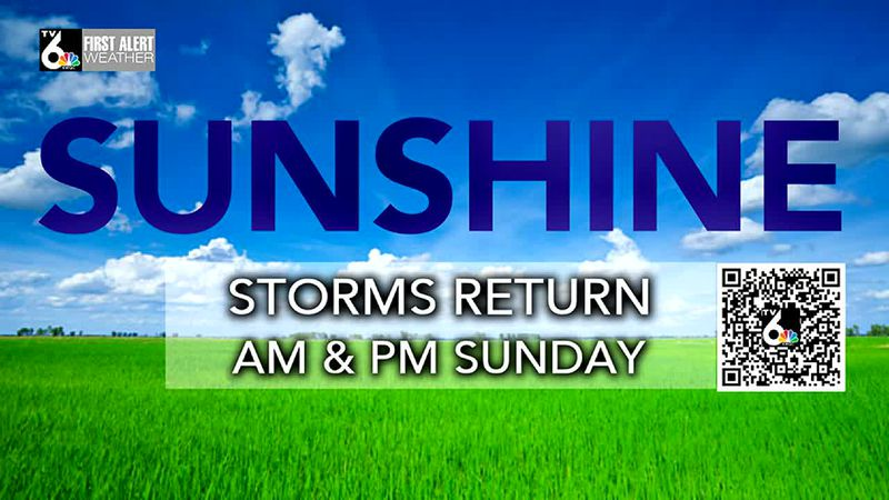 Warm sunshine will continue this afternoon, but strong to severe storms should return Sunday.