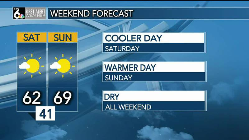 The weekend will be filled with sunshine!