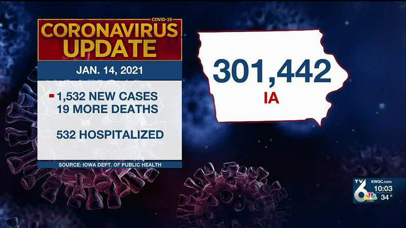 Iowa officials reported 1,532 new COVID-19 cases and 19 more deaths between 10:30 a.m....