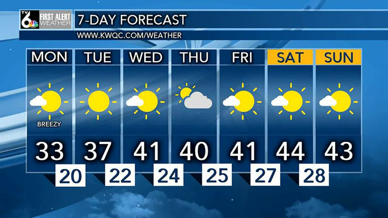 Clouds this morning, then sunshine this afternoon. Highs in the 30's.