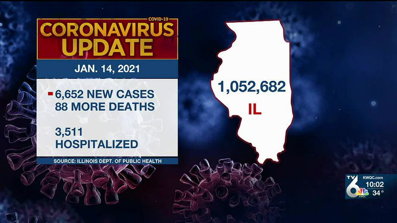 The Illinois Department of Public Health Thursday reported 6,652 new confirmed and probable...