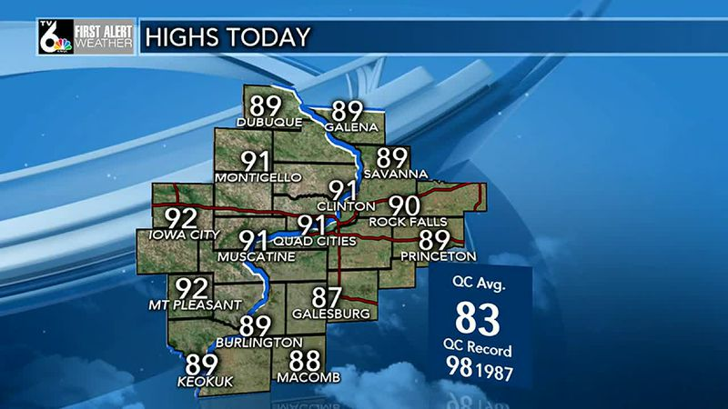 Keep the sunscreen handy--it'll be a bright day with warm temperatures in the 80's to low 90's.