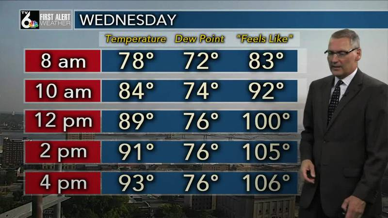 First Alert Forecast - Potential for 105+ Heat Indexes on Wednesday
