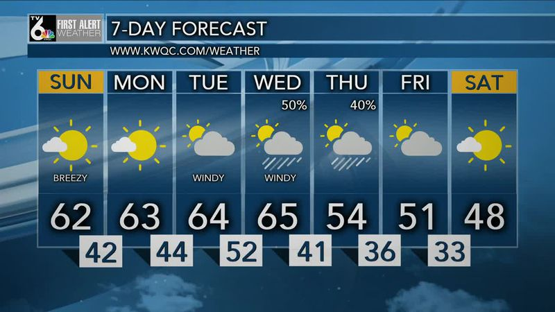 Get ready for another round of sunshine and spring-like conditions, as Sunday temperatures warm...
