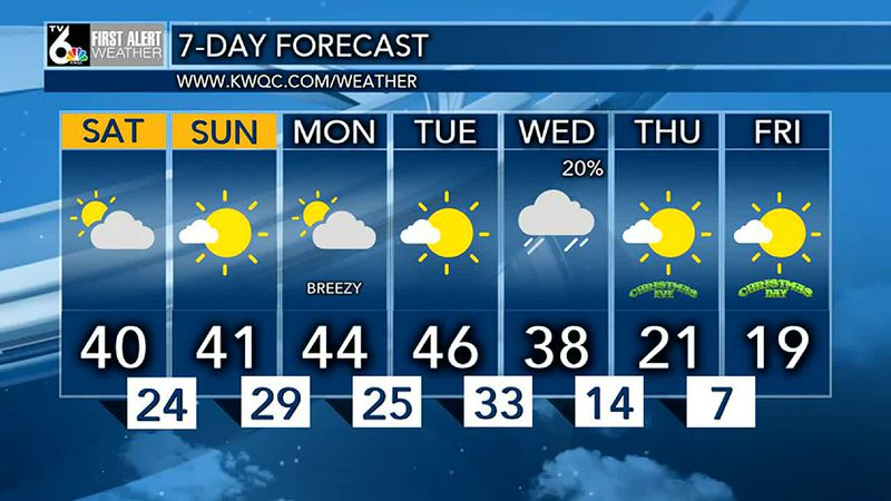Clouds will stick around today with highs in the 30's to near 40°