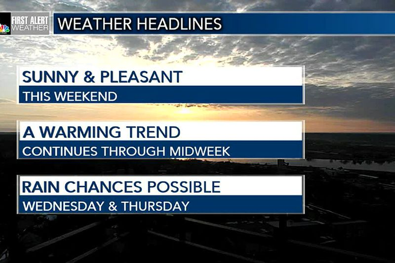 A sunny and pleasant weekend ahead