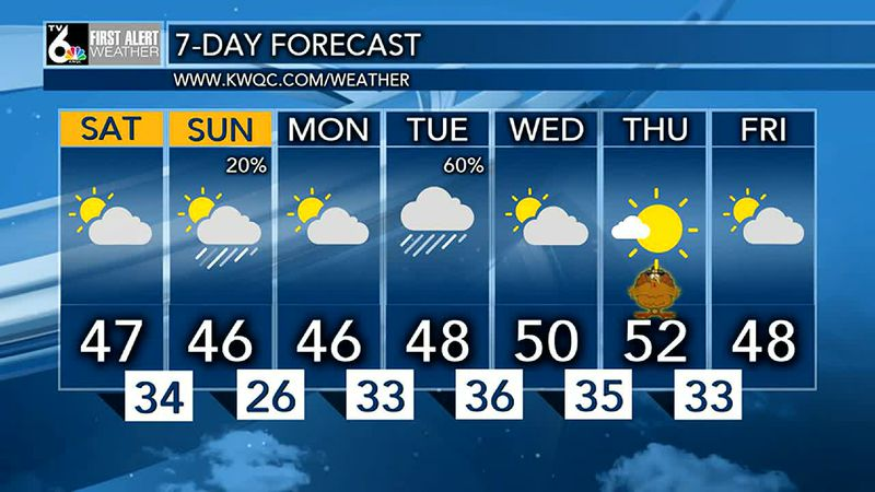 Lingering clouds and cool temperatures. High: 40's to near 50°.