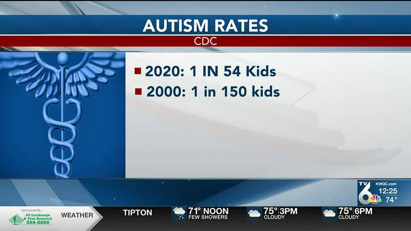 Graphic of 20 year comparison according to the CDC