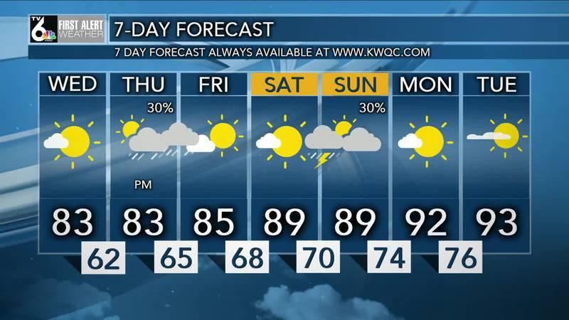 First Alert Forecast - Pleasant Wednesday before Thursday rain chances